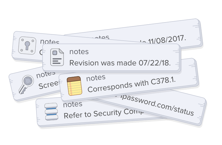 1Password items with SOC related notes